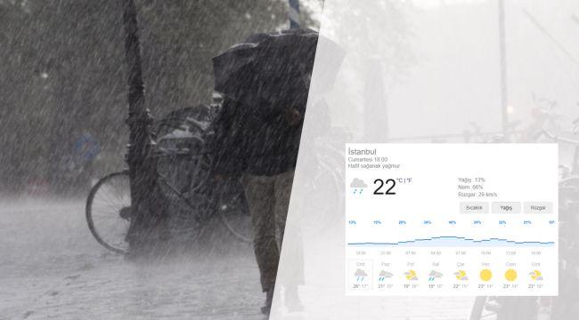 İstanbul yağmur altında! Silivri'den başladı...
