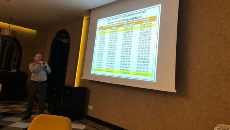 Silivri SİAD, Ekonomi ve Piyasa Durumu Toplantısına Katıldı